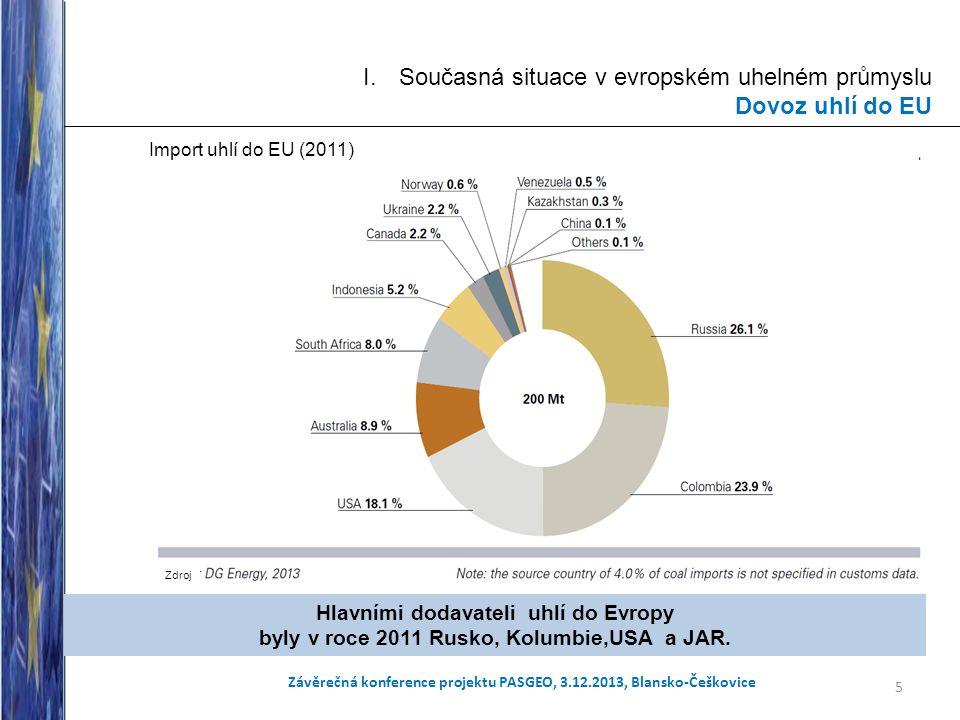 Současná situace v evropském uhelném průmyslu Dovoz uhlí do EU