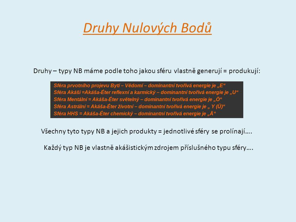 Druhy Nulových Bodů Druhy – typy NB máme podle toho jakou sféru vlastně generují = produkují:
