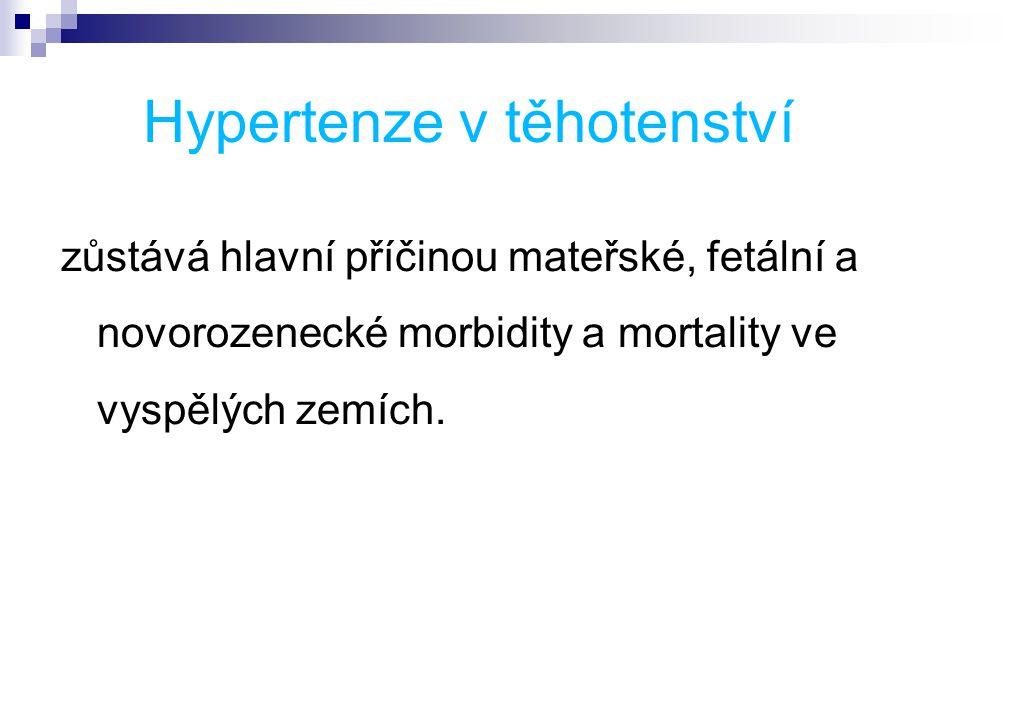 Hypertenze v těhotenství