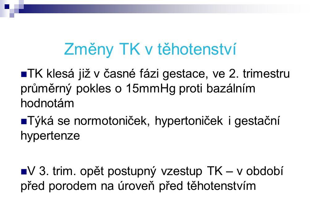 Změny TK v těhotenství TK klesá již v časné fázi gestace, ve 2. trimestru průměrný pokles o 15mmHg proti bazálním hodnotám.