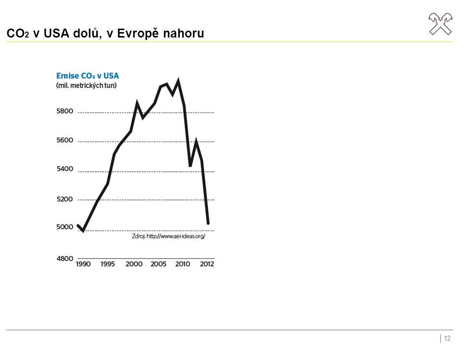 60 takových tankerů stačí pokrýt roční spotřebu plynu v ČR