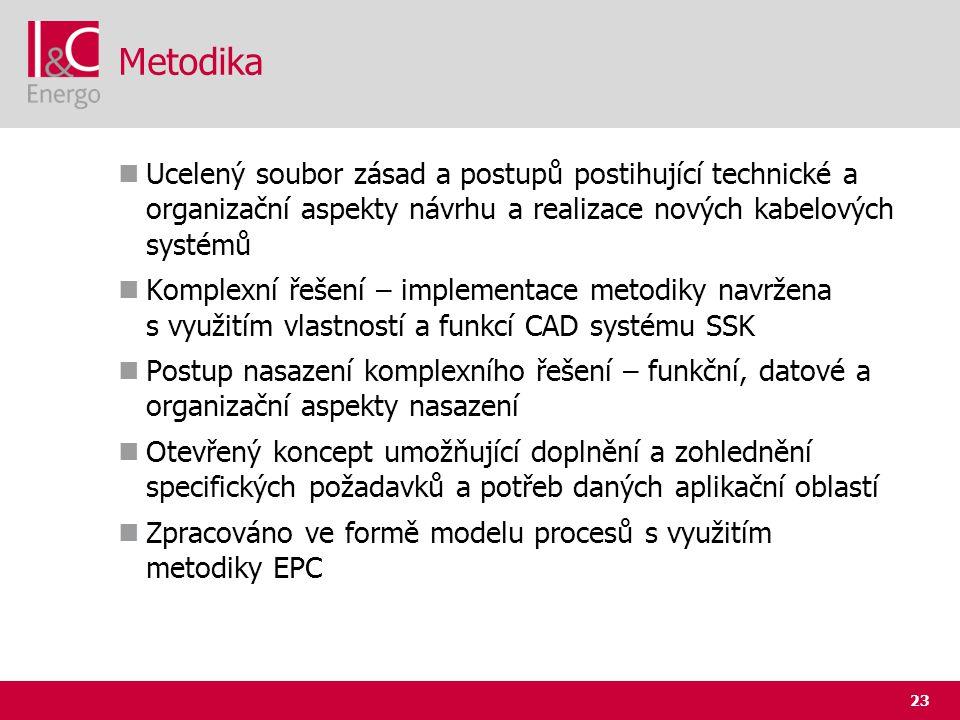 Metodika Ucelený soubor zásad a postupů postihující technické a organizační aspekty návrhu a realizace nových kabelových systémů.