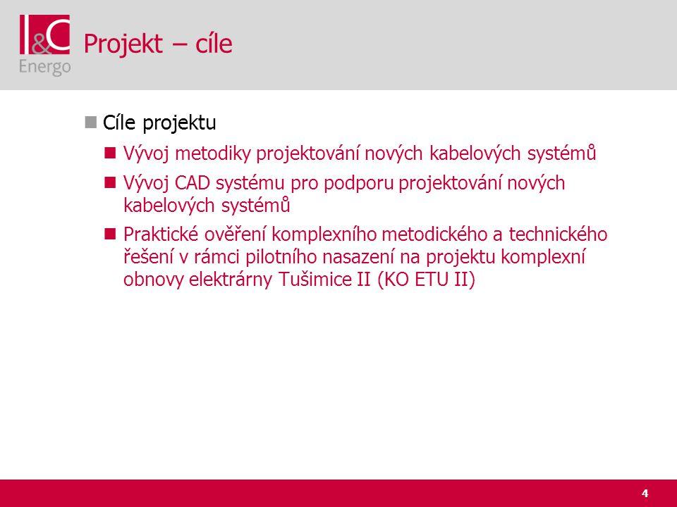 Projekt – cíle Cíle projektu