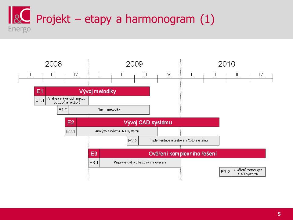 Projekt – etapy a harmonogram (1)