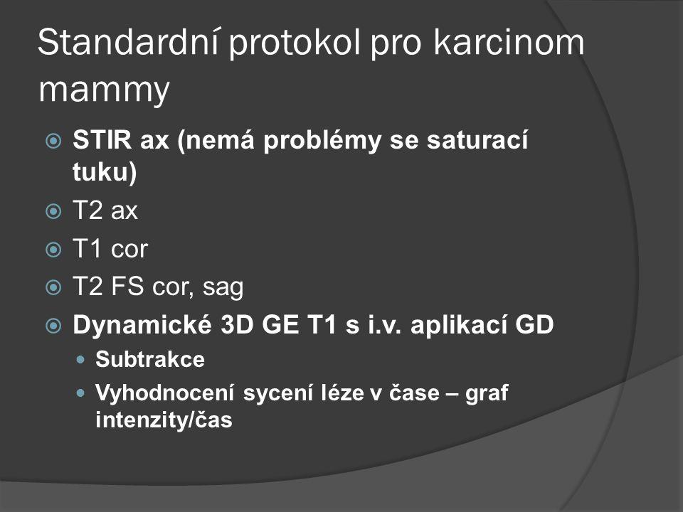 Standardní protokol pro karcinom mammy