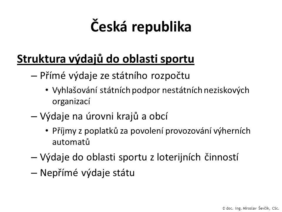 Česká republika Struktura výdajů do oblasti sportu