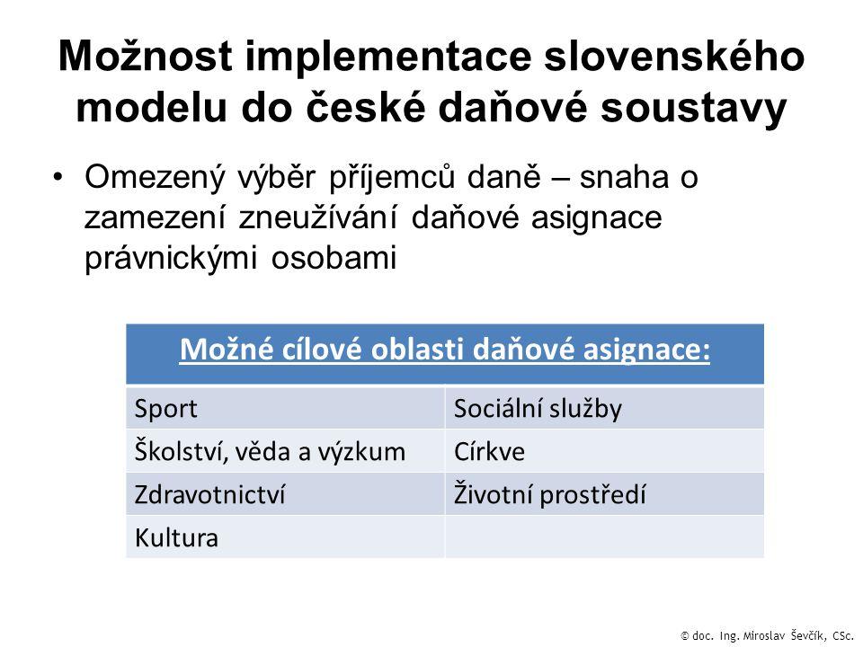 Možnost implementace slovenského modelu do české daňové soustavy