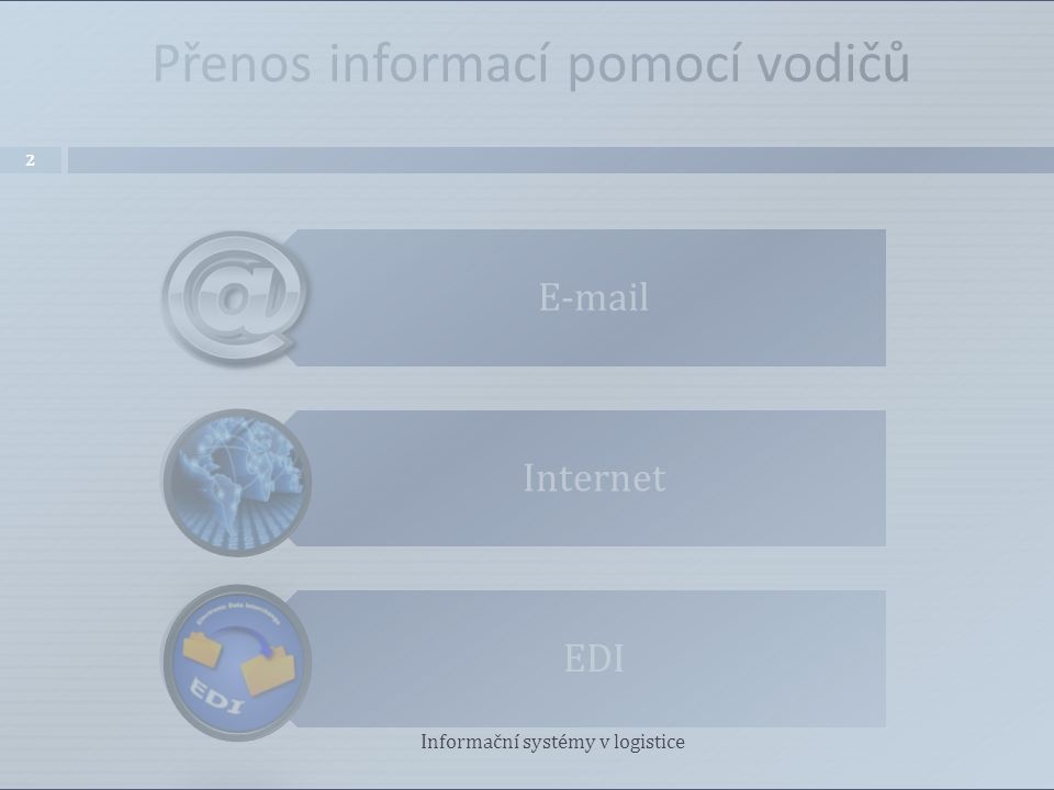 Přenos informací pomocí vodičů