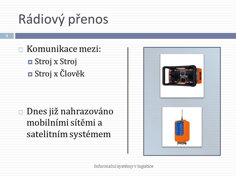 Rádiový přenos Komunikace mezi: