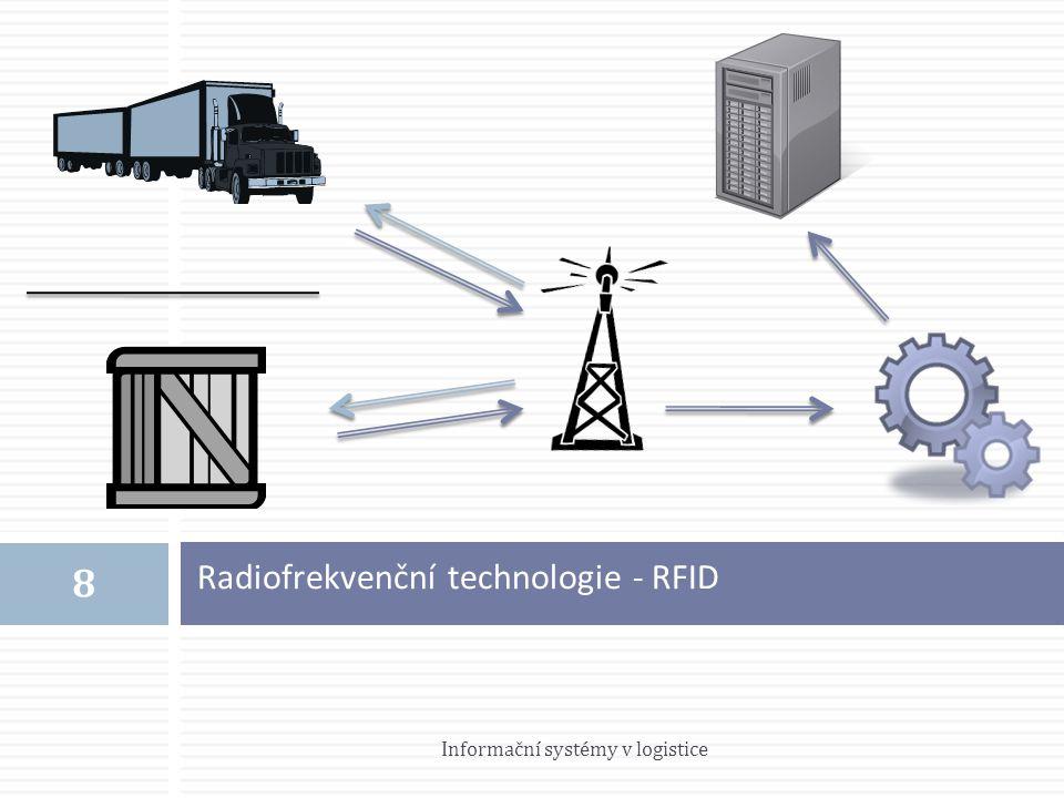 Radiofrekvenční technologie - RFID
