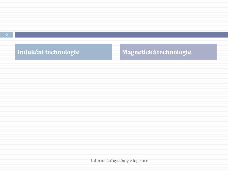 Magnetická technologie