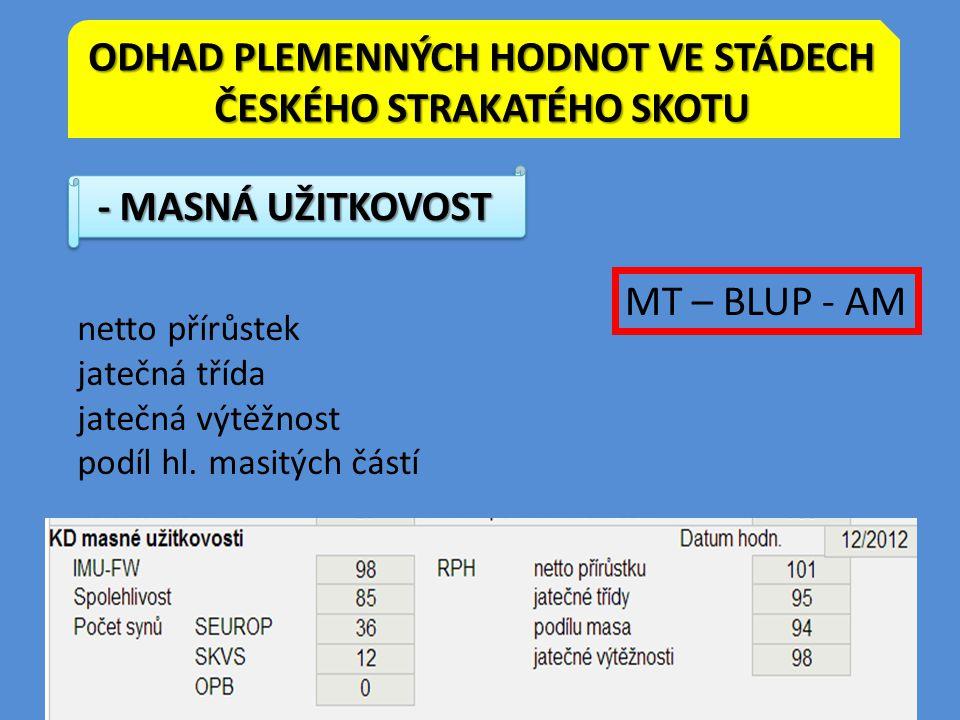 Odhad plemenných hodnot ve stádech českého strakatého skotu