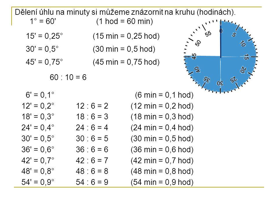 Dělení úhlu na minuty si můžeme znázornit na kruhu (hodinách)