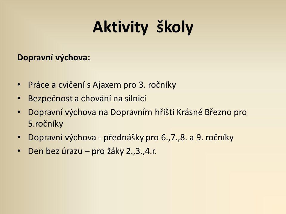 Aktivity školy Dopravní výchova: