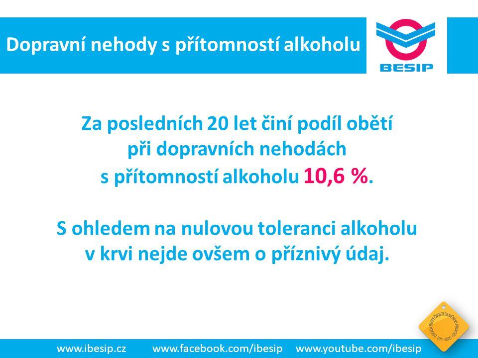 Dopravní nehody s přítomností alkoholu