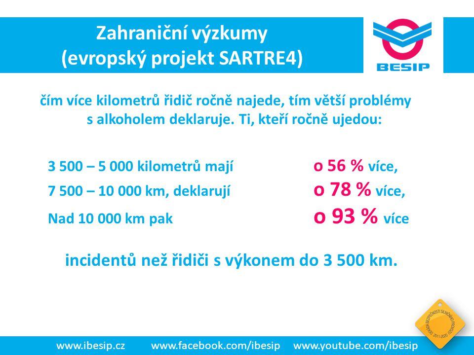 BESIP v ČR - realita Zahraniční výzkumy (evropský projekt SARTRE4)