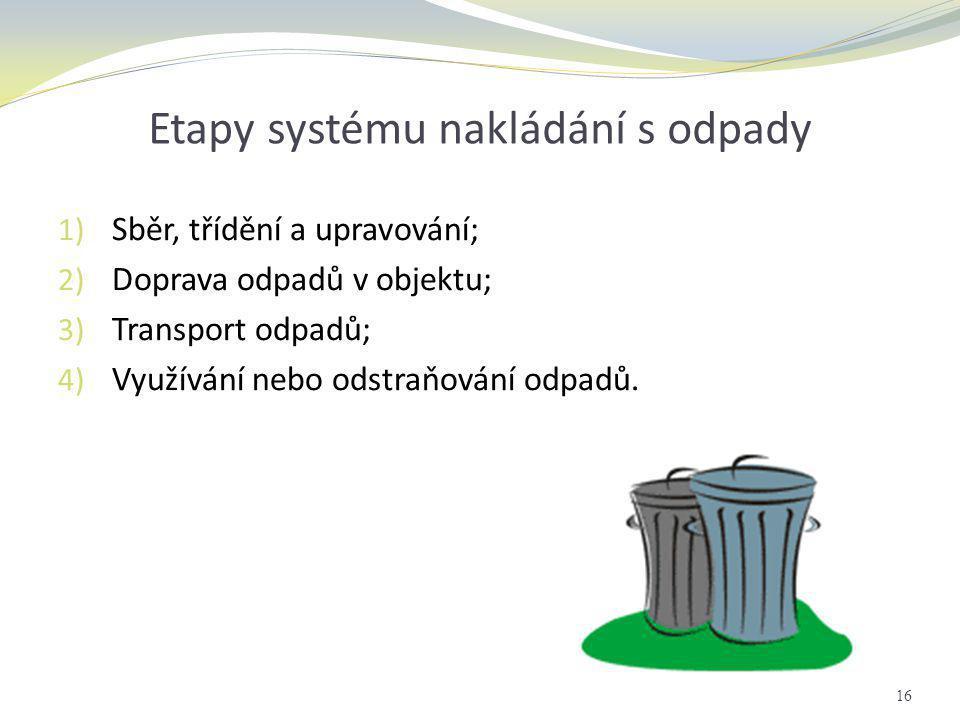 Etapy systému nakládání s odpady