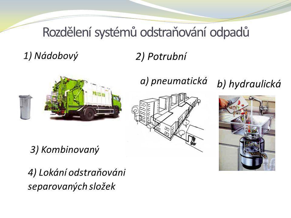 Rozdělení systémů odstraňování odpadů