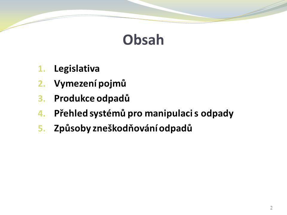 Obsah Legislativa Vymezení pojmů Produkce odpadů