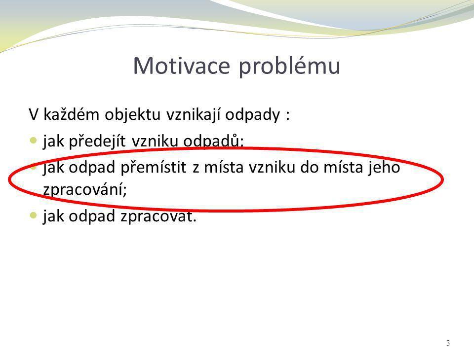 Motivace problému V každém objektu vznikají odpady :