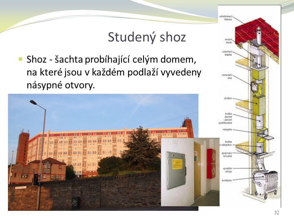 Studený shoz Shoz - šachta probíhající celým domem, na které jsou v každém podlaží vyvedeny násypné otvory.
