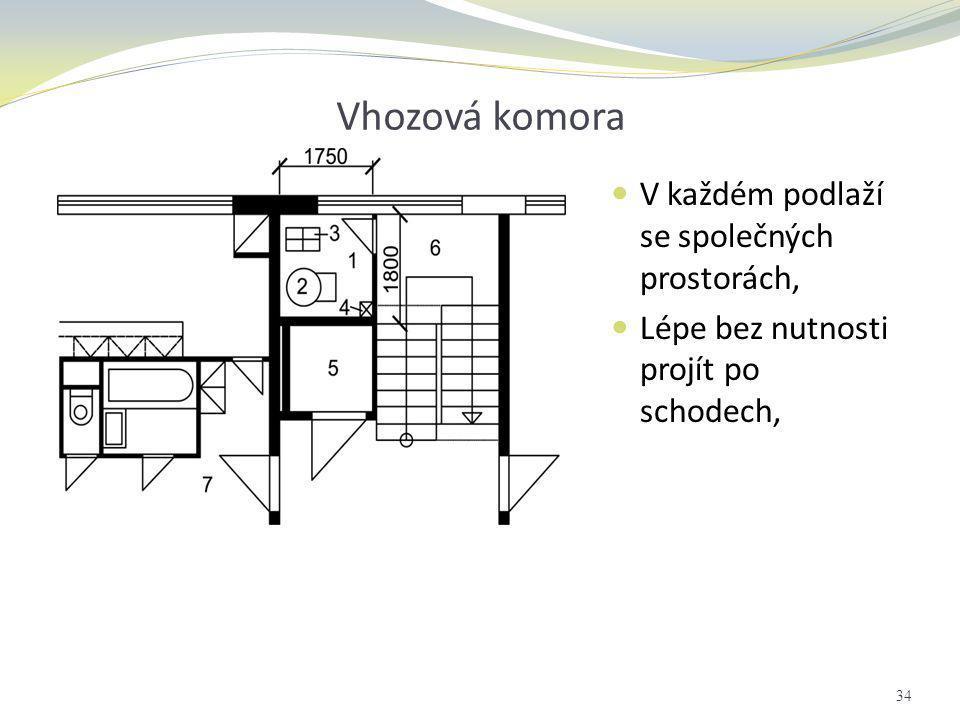 Vhozová komora V každém podlaží se společných prostorách,