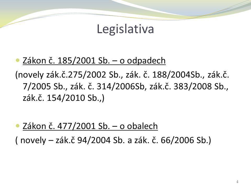 Legislativa Zákon č. 185/2001 Sb. – o odpadech