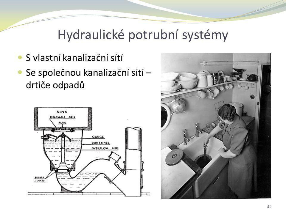 Hydraulické potrubní systémy