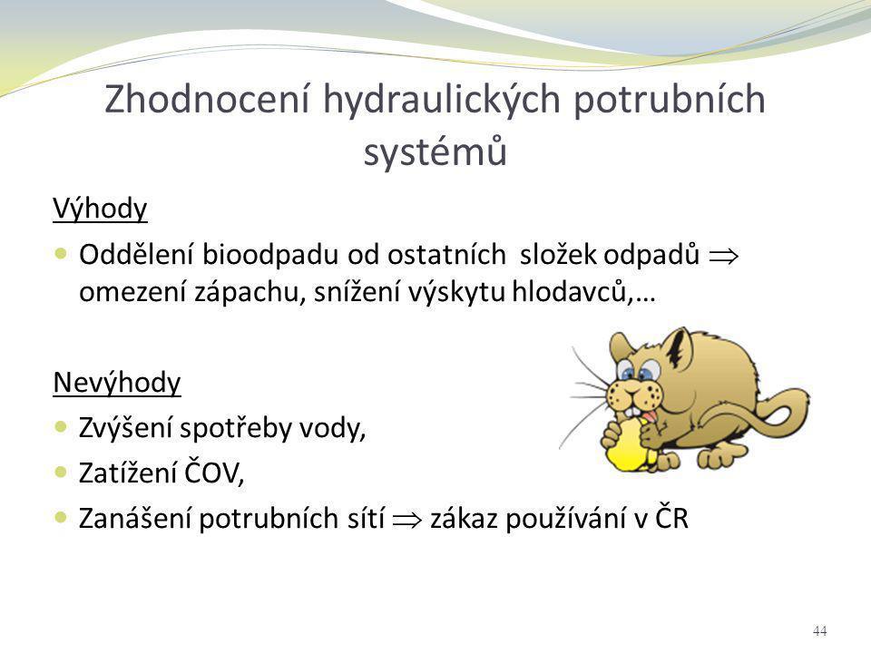 Zhodnocení hydraulických potrubních systémů