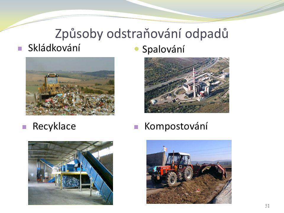 Způsoby odstraňování odpadů