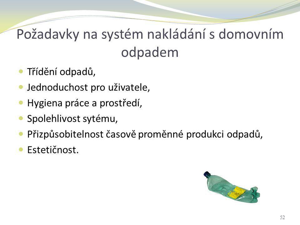 Požadavky na systém nakládání s domovním odpadem
