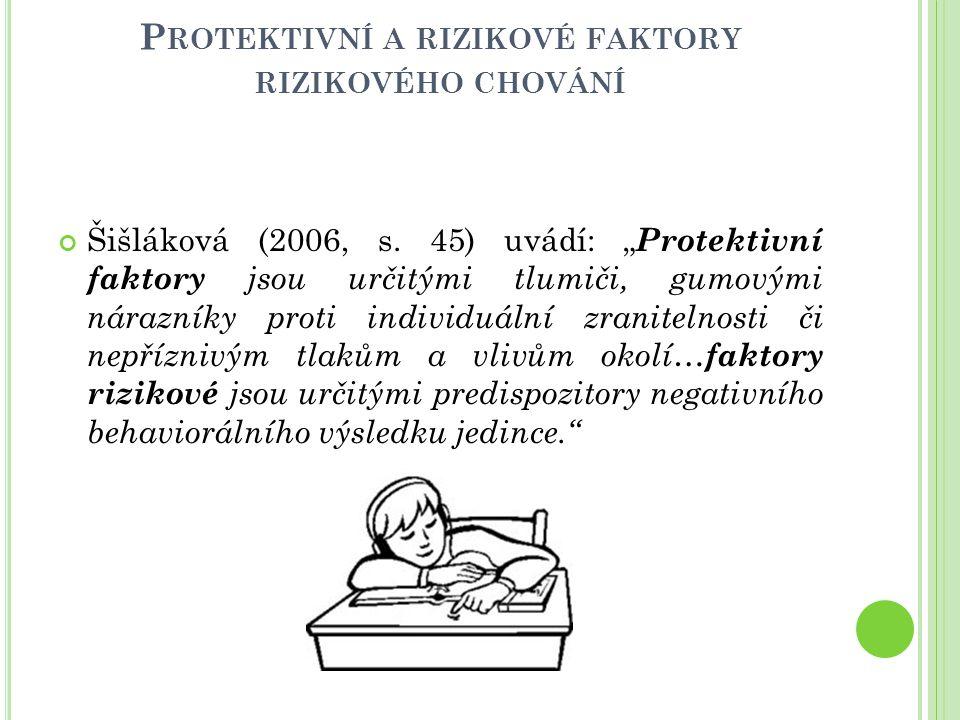 Protektivní a rizikové faktory rizikového chování