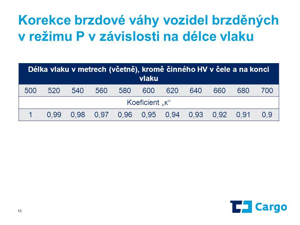 Korekce brzdové váhy vozidel brzděných v režimu P v závislosti na délce vlaku