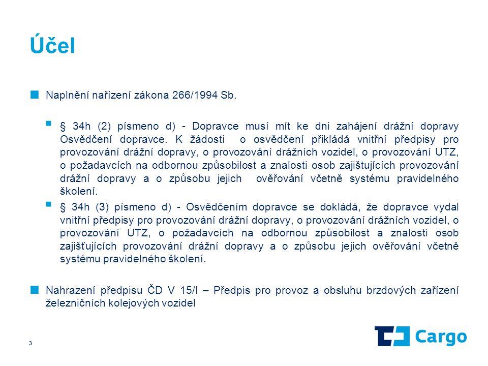 Účel Naplnění nařízení zákona 266/1994 Sb.