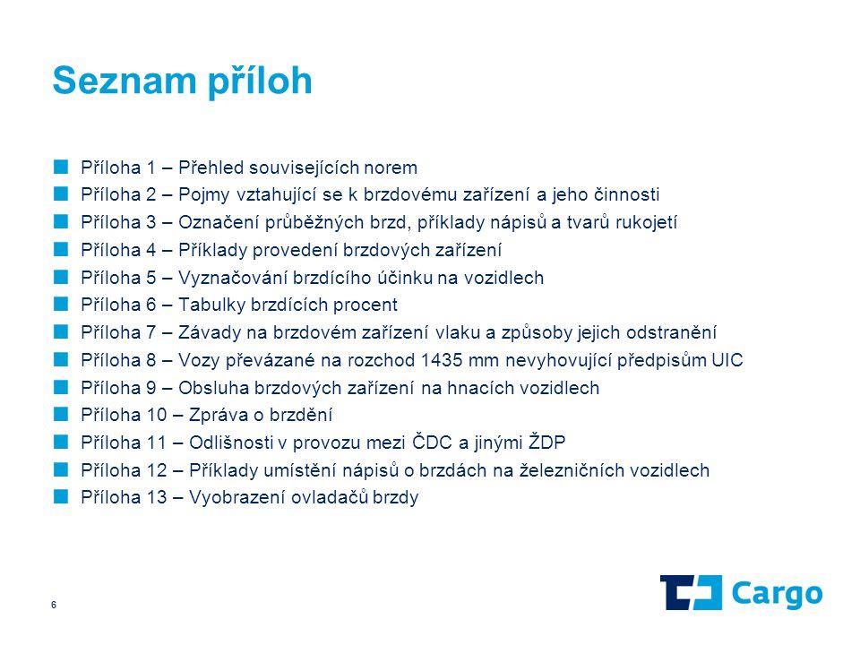 Seznam příloh Příloha 1 – Přehled souvisejících norem