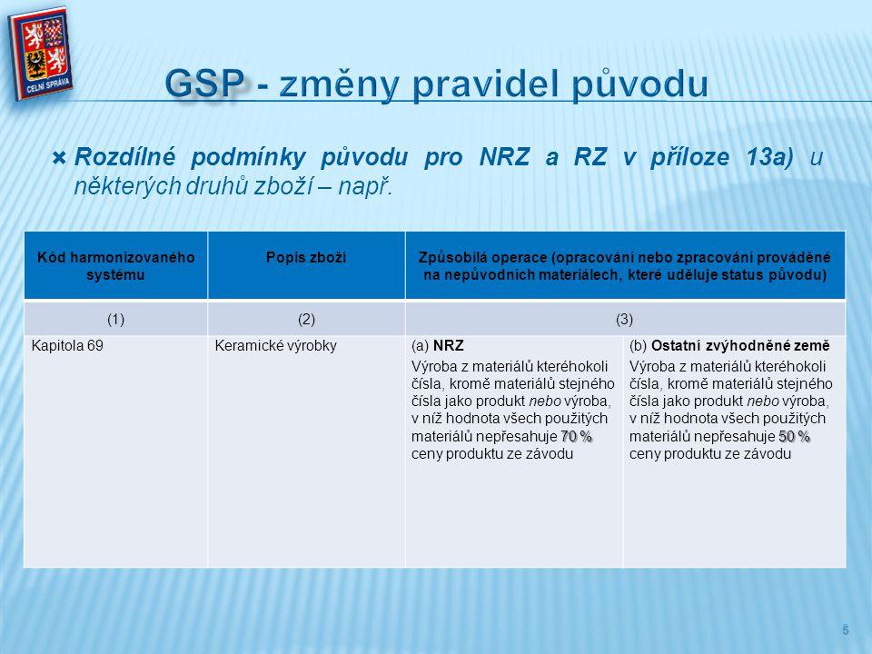 GSP - změny pravidel původu Kód harmonizovaného systému