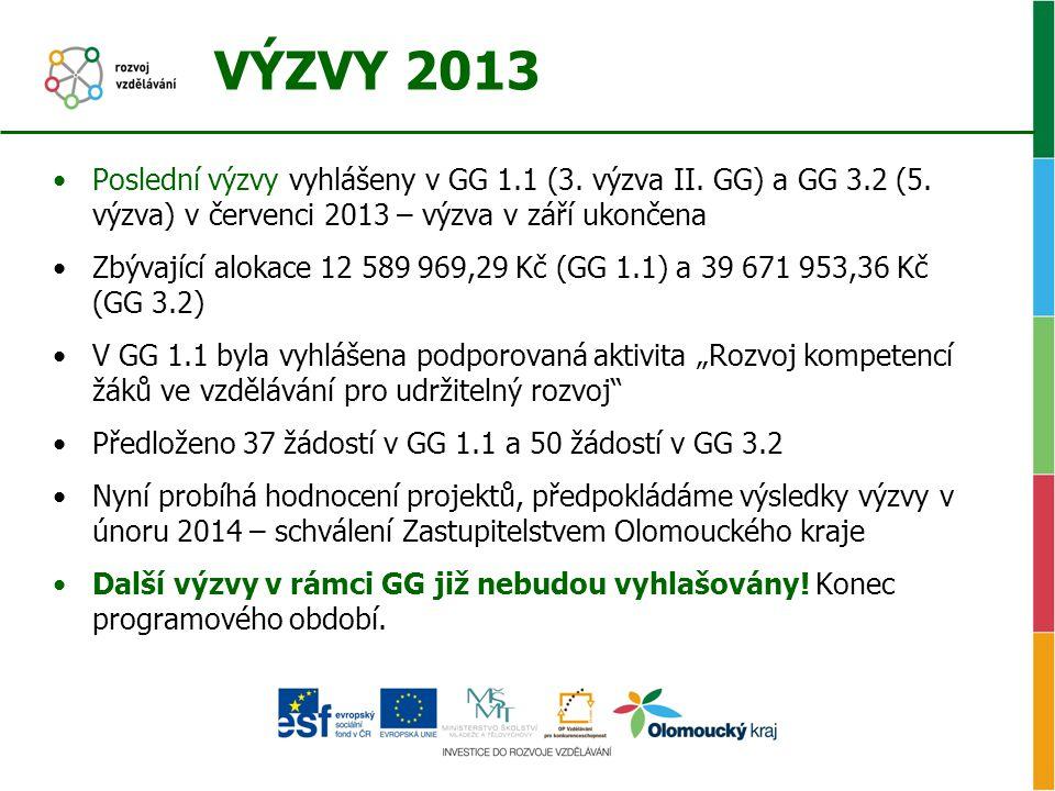 VÝZVY 2013 Poslední výzvy vyhlášeny v GG 1.1 (3. výzva II. GG) a GG 3.2 (5. výzva) v červenci 2013 – výzva v září ukončena.