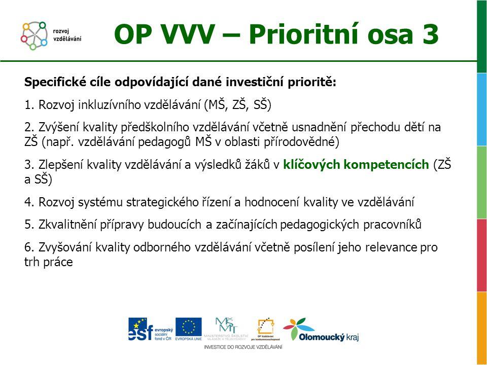 OP VVV – Prioritní osa 3