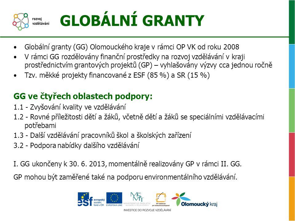 GLOBÁLNÍ GRANTY GG ve čtyřech oblastech podpory: