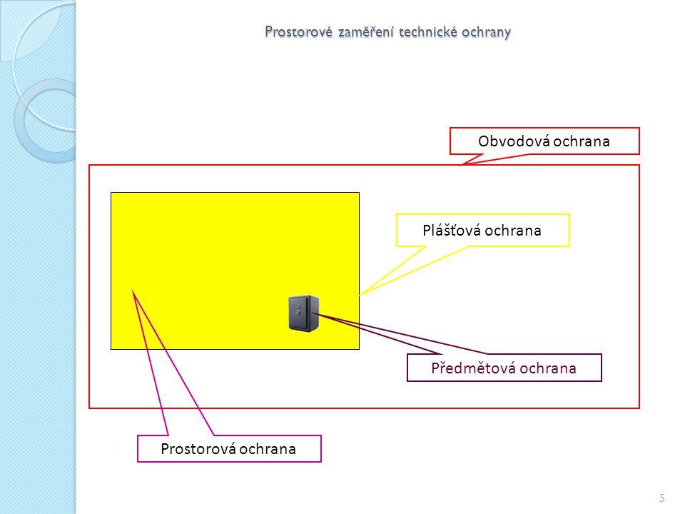 Prostorové zaměření technické ochrany