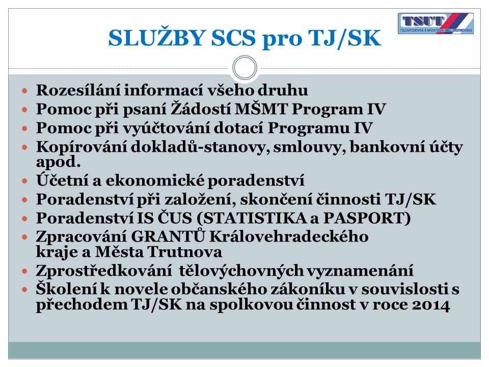 SLUŽBY SCS pro TJ/SK Rozesílání informací všeho druhu