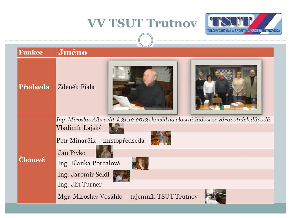 VV TSUT Trutnov Jméno Funkce Předseda Zdeněk Fiala Členové
