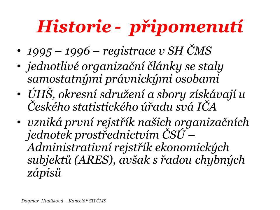 Historie - připomenutí
