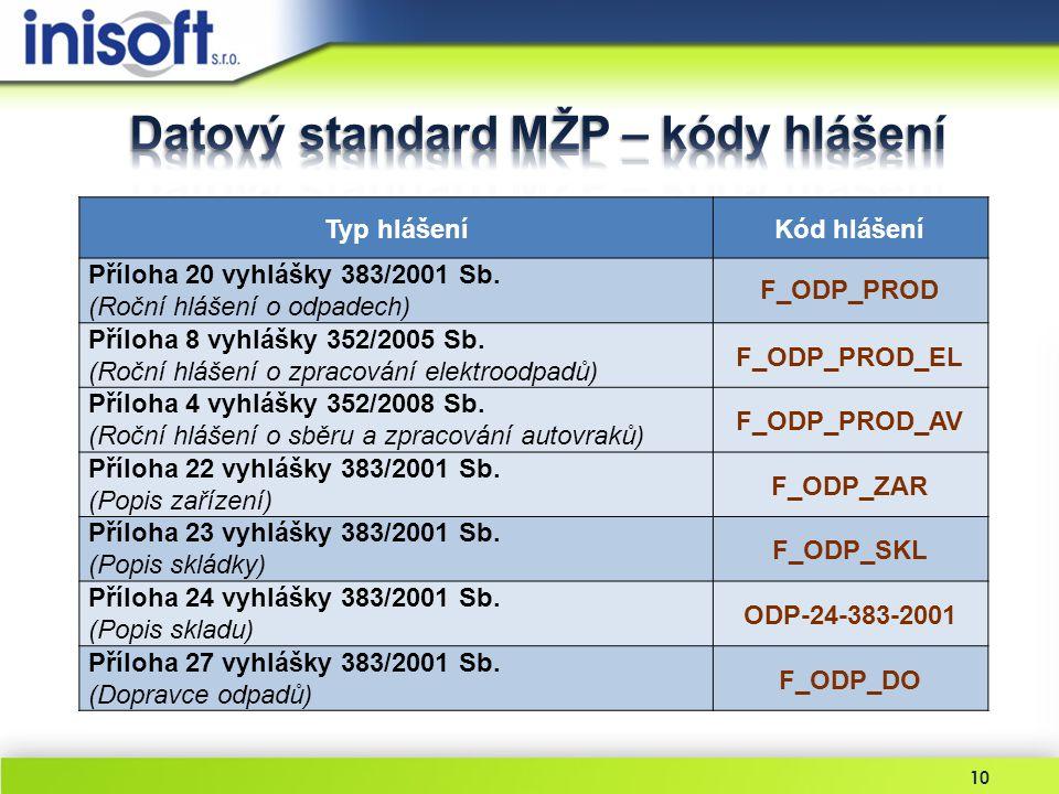 Datový standard MŽP – kódy hlášení