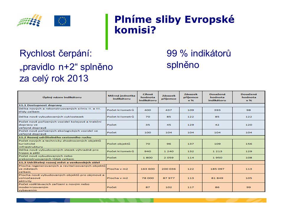 Plníme sliby Evropské komisi