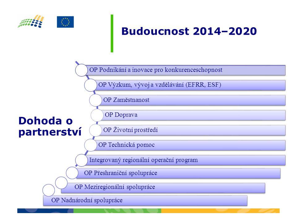 Budoucnost 2014–2020 Dohoda o partnerství OP Přeshraniční spolupráce