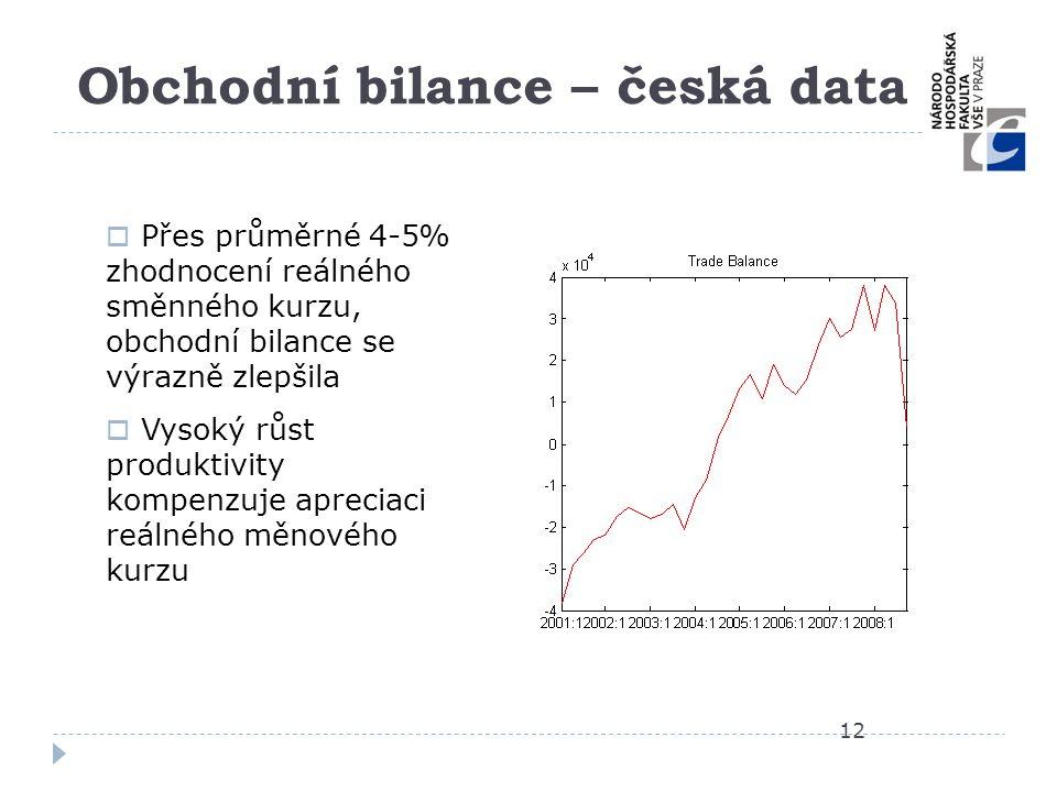 Obchodní bilance – česká data