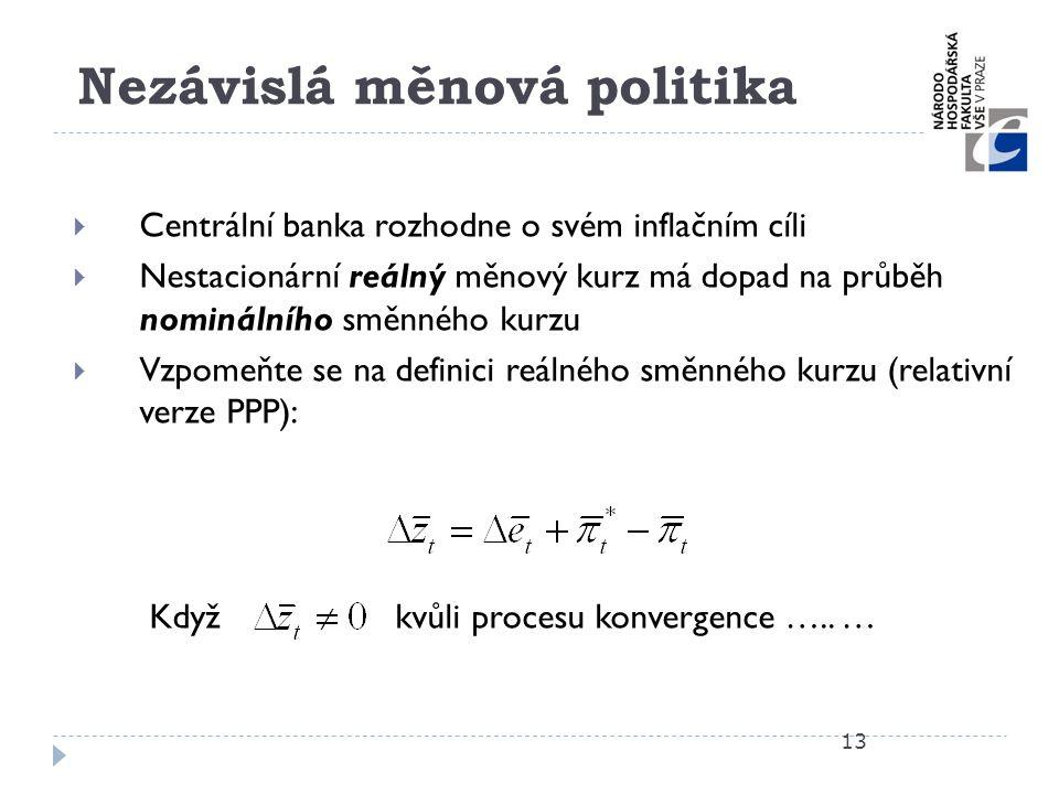 Nezávislá měnová politika