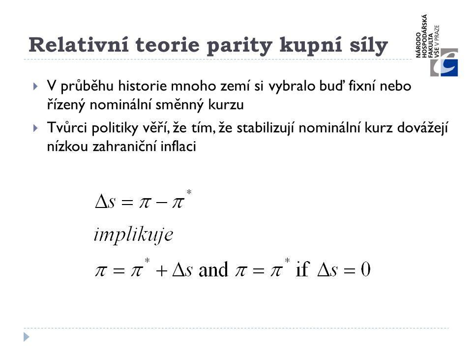Relativní teorie parity kupní síly