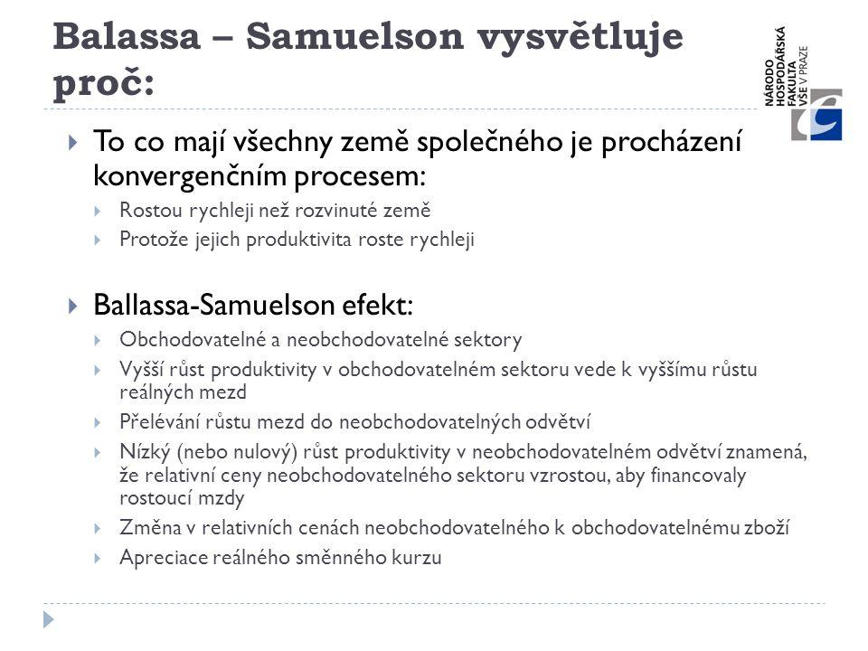 Balassa – Samuelson vysvětluje proč: